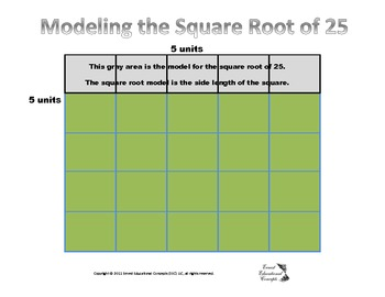 Modeling Square Roots Sign