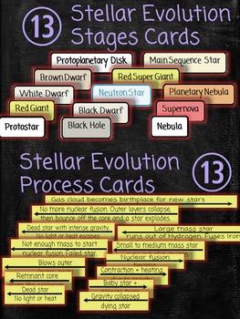 Modeling Stellar Evolution Star Stages Activity Performance Task
