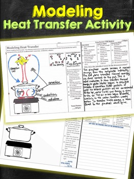 Modeling Transfer of Heat Demonstration Convection Conduction Radiation