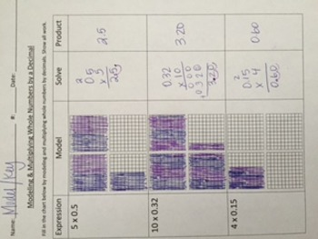 Modeling and Multiplying a Whole Number by a Decimal