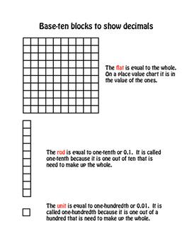 Modeling decimals with base-ten blocks