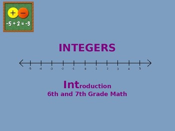 Modeling integer addition and subtraction