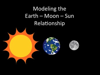 modeling the earth moon sun relationship by lie back look up tpt. Black Bedroom Furniture Sets. Home Design Ideas
