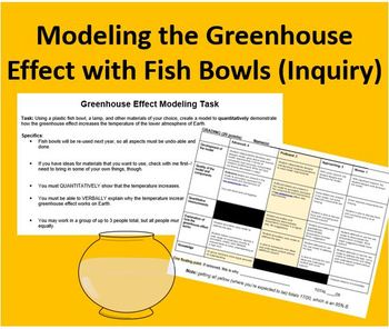 Modeling the Greenhouse Effect with Fish Bowls (Inquiry)