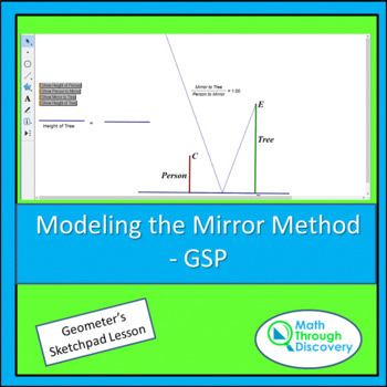 Modeling the Mirror Method - GSP
