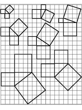 Modeling the Pythagorean Theorem TEKS 8.6C