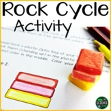 Rock Cycle Activity (with Starbursts)