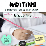 Modelled Writing Unit: Personal Point of View and Review Writing