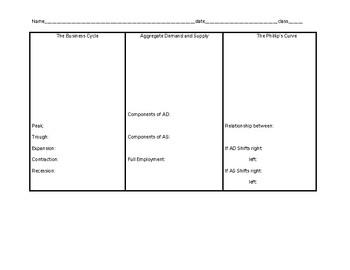 Models of AP Macro + Key