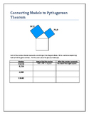 Models of Pythagorean Theorem