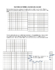 Models to Multiply Decimals
