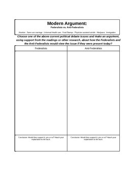 Modern Argument: Federalists vs. Anti-Federalists