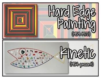 Modern Art Movement Cards