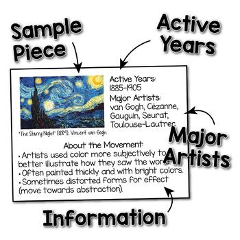 Modern Art Movement Flashcards