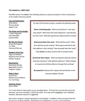 Modern Authors Research Project - American Literature
