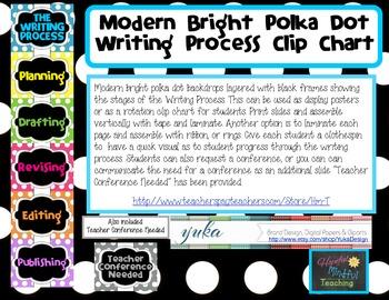 Modern Bright Polka Dot Writing Process Clip Chart