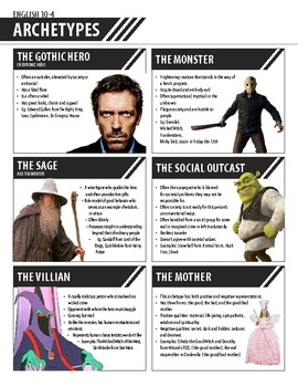 Modern Day Archetypes Hand Out