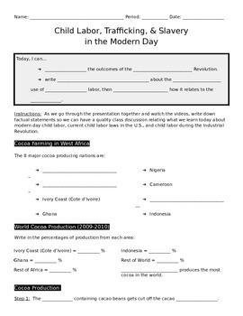 Modern Day Child Labor--Industrial Revolution Structured Notes