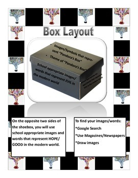 "Modern Day ""Pandora's Box"""