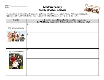 Modern Family - Family Structure Analysis