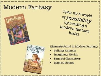 Modern Fantasy Genre Poster