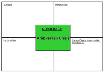 Modern Global Issues Graphic Organizer Chart