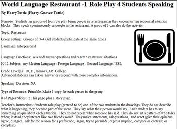 Modern Language Restaurant -1 Role Play 4 Students Speaking