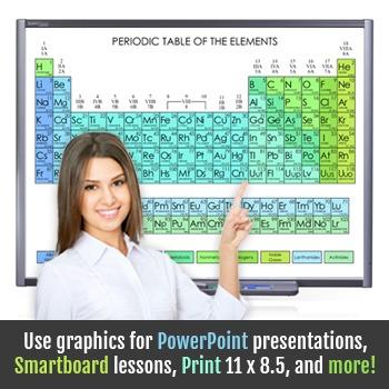 Printable periodic tables 10 designs in color blackwhite modern printable periodic tables 10 designs in color blackwhite urtaz Images
