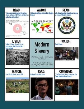 Modern Slavery Text Set - Hyperdoc (Narrative of the life of Frederick Douglass)