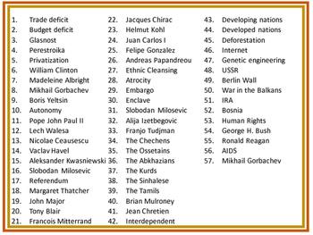Modern Times Word Wall Pennants (World History)