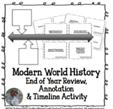 Modern World History End of Year Review Analysis, Annotati