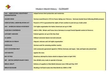 Modern World History Glossary