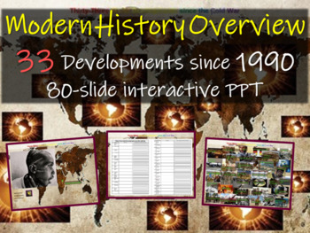Modern World History Overview (33 developments since 1990) exciting 80-slide PPT
