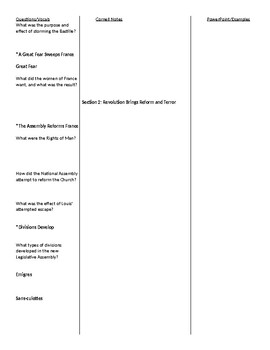 Modern World History: Patterns of Interaction - Chapter 7 Cornell Notes Outline