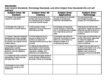 Modern World History Thematic Unit Plan! Essential Questions, Big Ideas & more