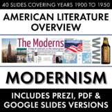 Modernism, American Literature Movement, Roaring 20s Jazz Age & Great Depression