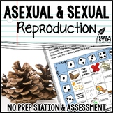 Sexual and Asexual Reproduction Science Center and Assessment