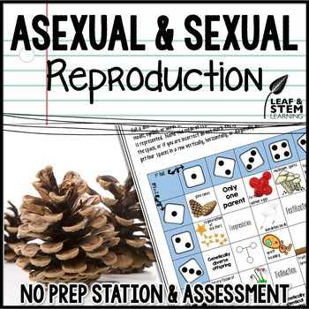 Asexual propagation prohibited by law