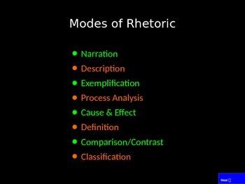 Modes of Rhetoric (Rhetorical Patterns)