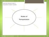 Modes of Transportation en Español PowerPoint