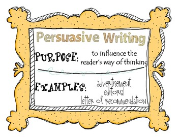 Modes of Writing Poster Set - Descriptive, Persuasive, Expository...