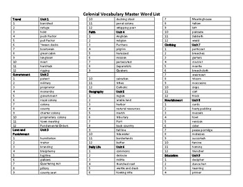 Modifiable Colonial Vocabulary Unit 1 Study Guide_Cards_Quizzes Free Version
