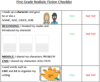 Modified 1st Grade Writers Workshop Checklist for Realistic Fiction Writing