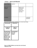 Modified 3rd grade Rock and Mineral information