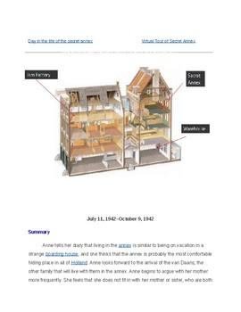 Modified Anne Frank novel w/ digital links