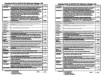 Modified E.coli Lab Scoring Guide