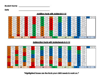 Modified Flashcard Assessment Sheet