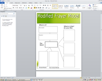 Modified Frayer Model Vocabulary Map