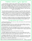 Modified Hodson's Cycles Approach Handout