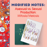Notes & Reading Comprehension: Asexual/Sexual Reproduction: Mitosis/Meiosis